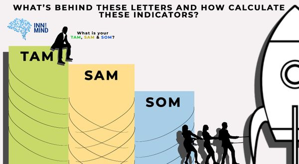 TAM / SAM / SOM: must-know terms for startups explained